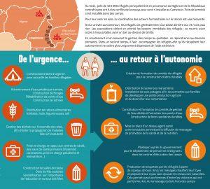 Infographie_VF-RVB_web